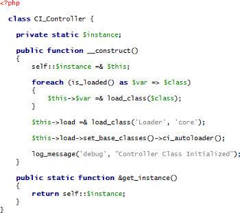 Een stuk PHP-programmacode